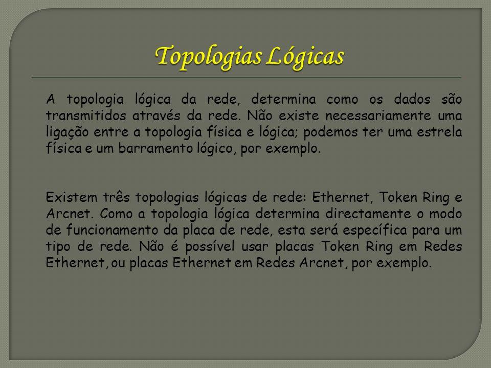 A topologia lógica da rede, determina como os dados são transmitidos através da rede. Não existe necessariamente uma ligação entre a topologia física