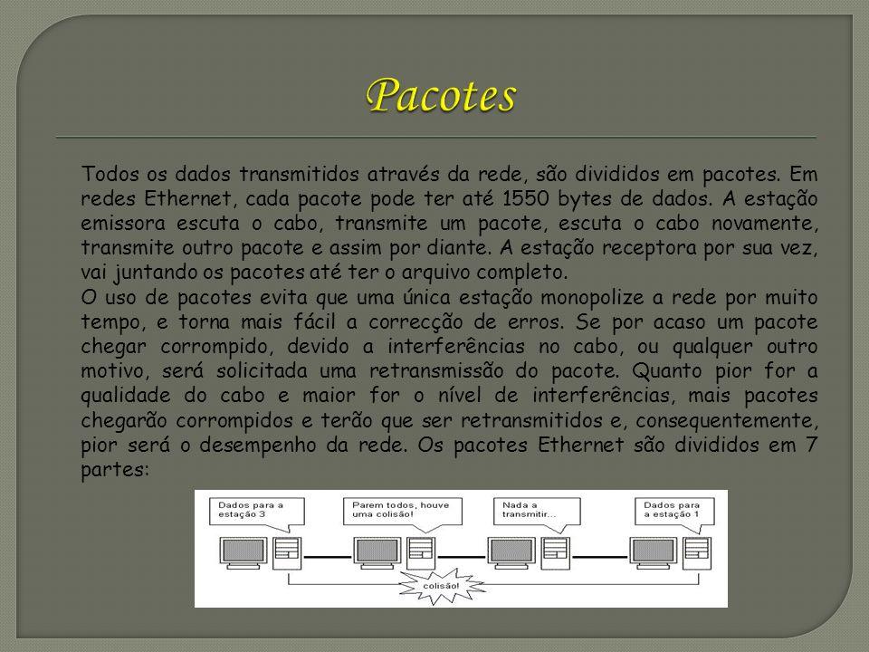 Todos os dados transmitidos através da rede, são divididos em pacotes. Em redes Ethernet, cada pacote pode ter até 1550 bytes de dados. A estação emis