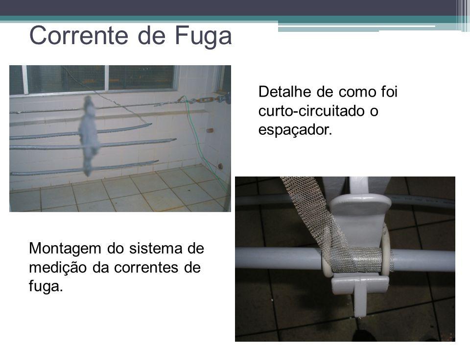 Corrente de Fuga Detalhe de como foi curto-circuitado o espaçador. Montagem do sistema de medição da correntes de fuga.