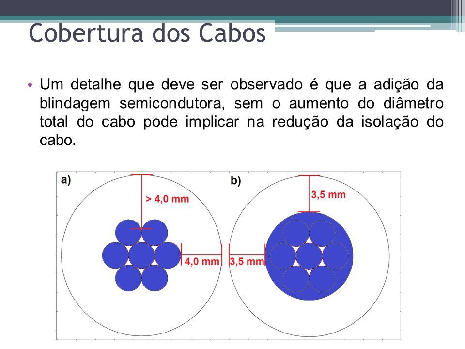 Cobertura dos Cabos Um detalhe que deve ser observado é que a adição da blindagem semicondutora, sem o aumento do diâmetro total do cabo pode implicar