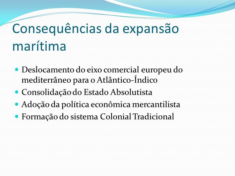 Consequências da expansão marítima Deslocamento do eixo comercial europeu do mediterrâneo para o Atlântico-Índico Consolidação do Estado Absolutista A