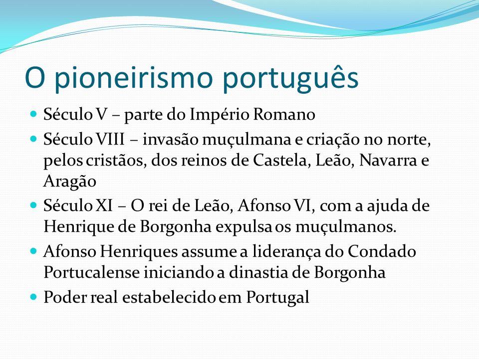 O pioneirismo português Século V – parte do Império Romano Século VIII – invasão muçulmana e criação no norte, pelos cristãos, dos reinos de Castela,