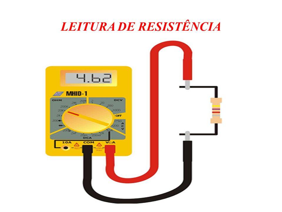 LEITURA DE RESISTÊNCIA