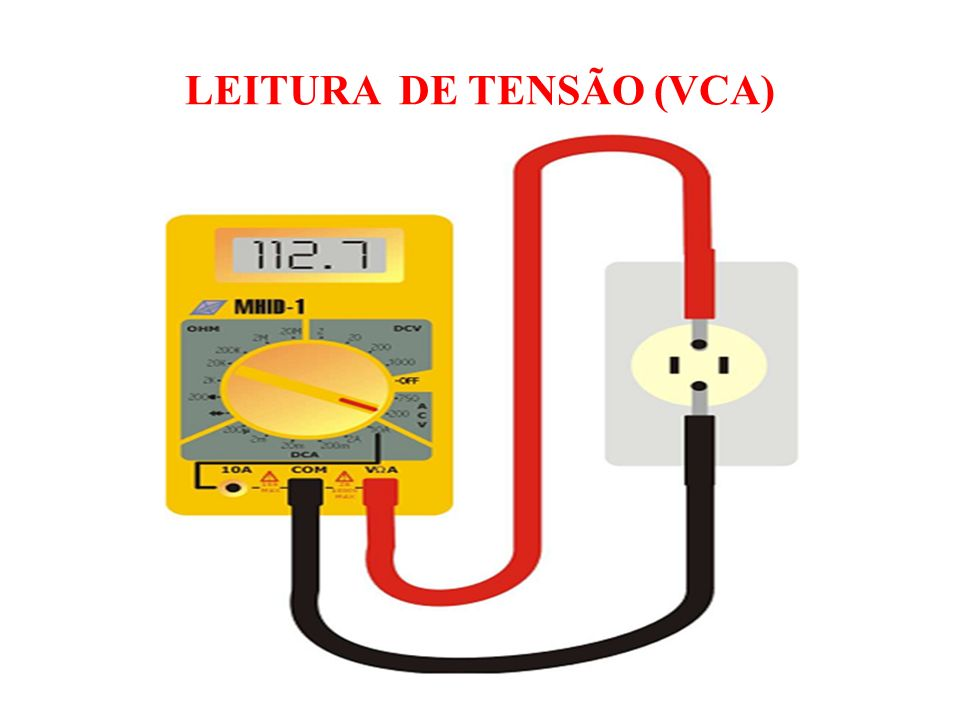 LEITURA DE TENSÃO (VCA)