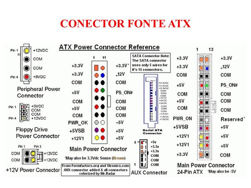 CONECTOR FONTE ATX