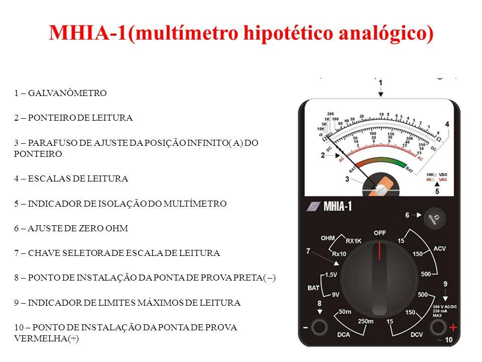 MHIA-1(multímetro hipotético analógico) 1 – GALVANÔMETRO 2 – PONTEIRO DE LEITURA 3 – PARAFUSO DE AJUSTE DA POSIÇÃO INFINITO( Α) DO PONTEIRO 4 – ESCALA
