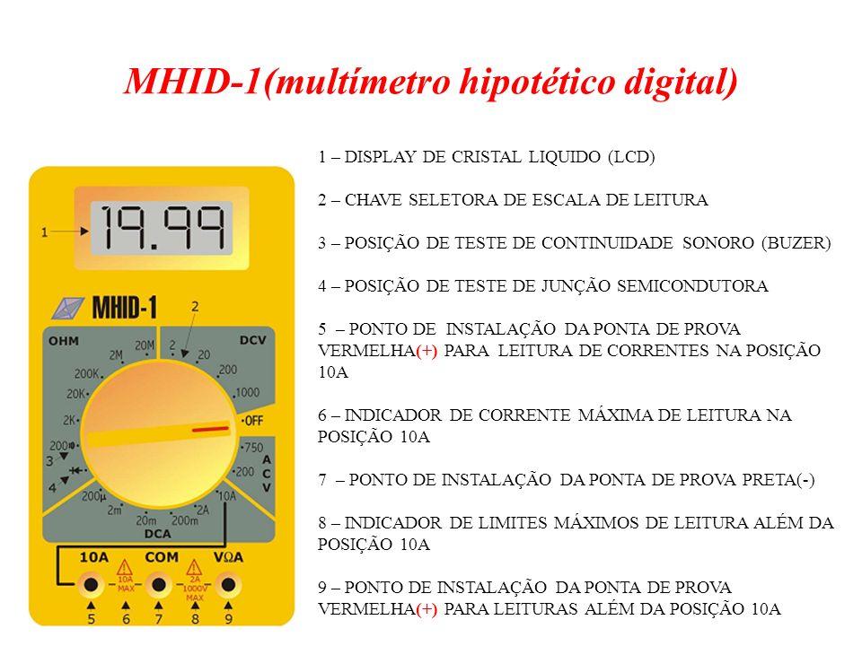 MHID-1(multímetro hipotético digital) 1 – DISPLAY DE CRISTAL LIQUIDO (LCD) 2 – CHAVE SELETORA DE ESCALA DE LEITURA 3 – POSIÇÃO DE TESTE DE CONTINUIDAD