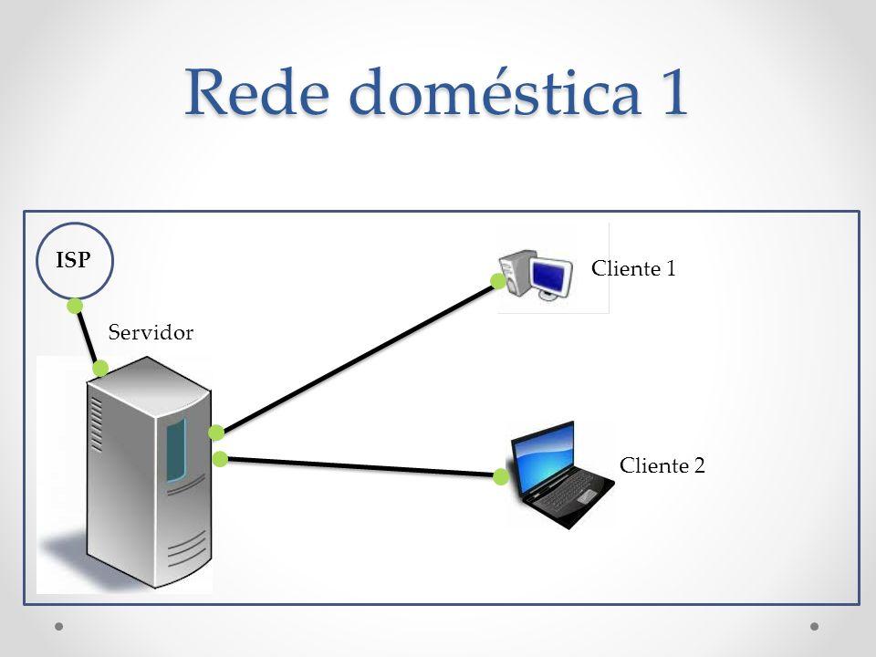 Rede doméstica 1 Servidor Cliente 1 Cliente 2 ISP