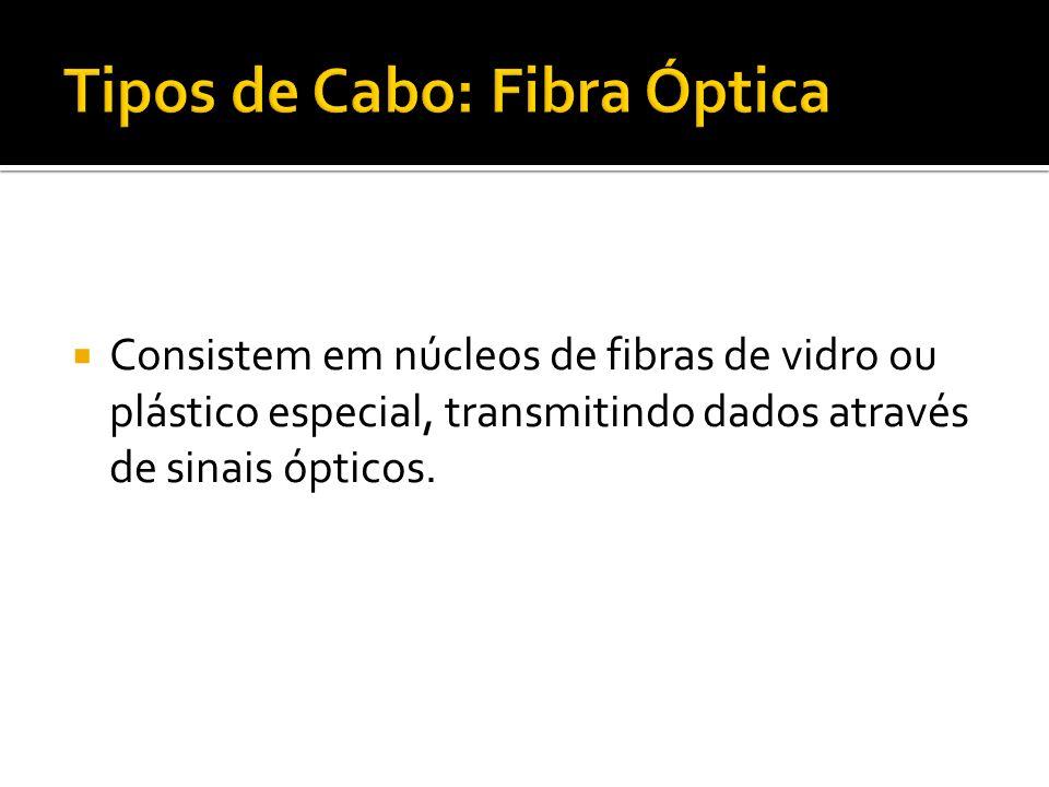 Consistem em núcleos de fibras de vidro ou plástico especial, transmitindo dados através de sinais ópticos.