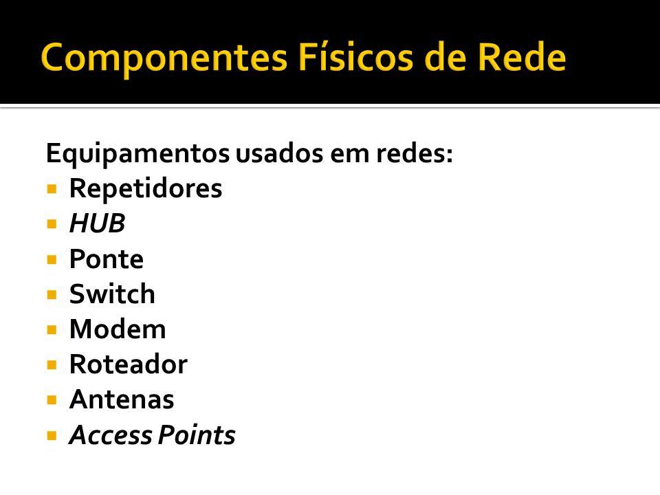 Equipamentos usados em redes: Repetidores HUB Ponte Switch Modem Roteador Antenas Access Points