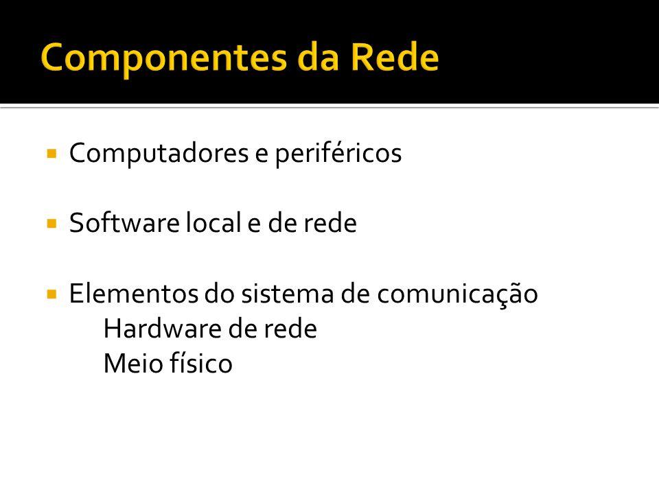 Computadores e periféricos Software local e de rede Elementos do sistema de comunicação Hardware de rede Meio físico