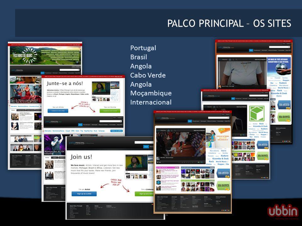 PORTUGAL CRIATIVO, 18 de Junho de 2011 Edgar Secca PALCO PRINCIPAL – OS SITES Portugal Brasil Angola Cabo Verde Angola Moçambique Internacional