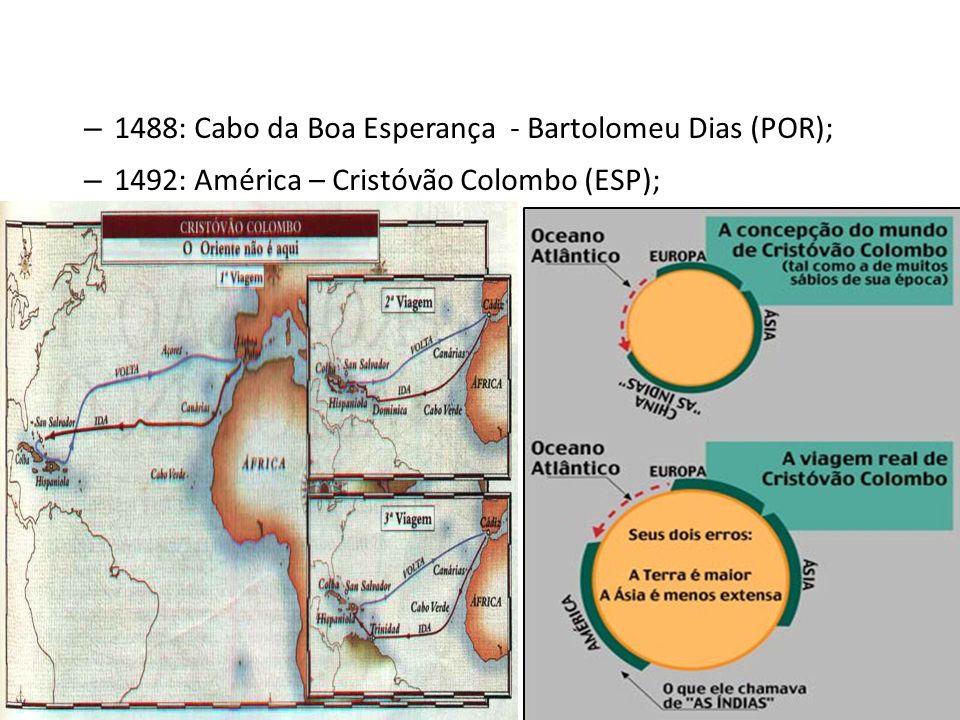 – 1498: Índias (via África) – Vasco da Gama (POR); – 1500: Brasil – Pedro Álvares Cabral (POR); – 1519: Circunavegação – Fernão de Magalhães (ESP); CIRCUNAVEGAÇÃO DESCOBRIMENTO DO BRASIL ROTA DE VASCO DA GAMA