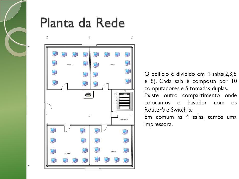 Planta da Rede O edifício é dividido em 4 salas(2,3,6 e 8). Cada sala é composta por 10 computadores e 5 tomadas duplas. Existe outro compartimento on
