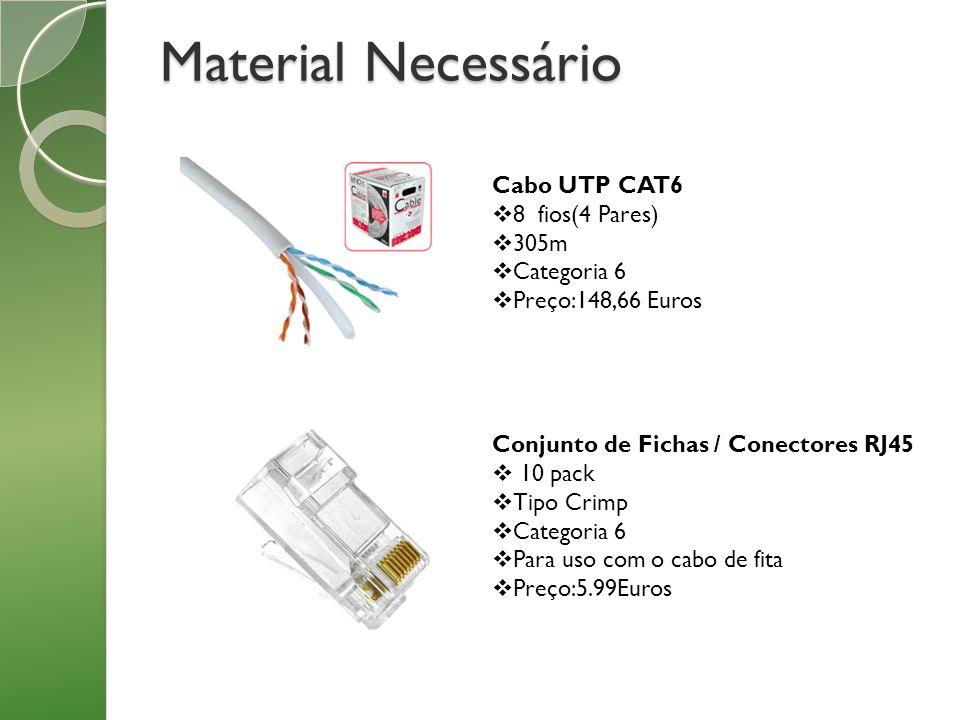 Material Necessário Cabo UTP CAT6 8 fios(4 Pares) 305m Categoria 6 Preço:148,66 Euros Conjunto de Fichas / Conectores RJ45 10 pack Tipo Crimp Categori