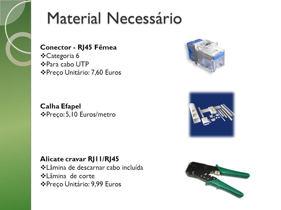 Material Necessário Conector - RJ45 Fêmea Categoria 6 Para cabo UTP Preço Unitário: 7,60 Euros Calha Efapel Preço: 5,10 Euros/metro Alicate cravar RJ1