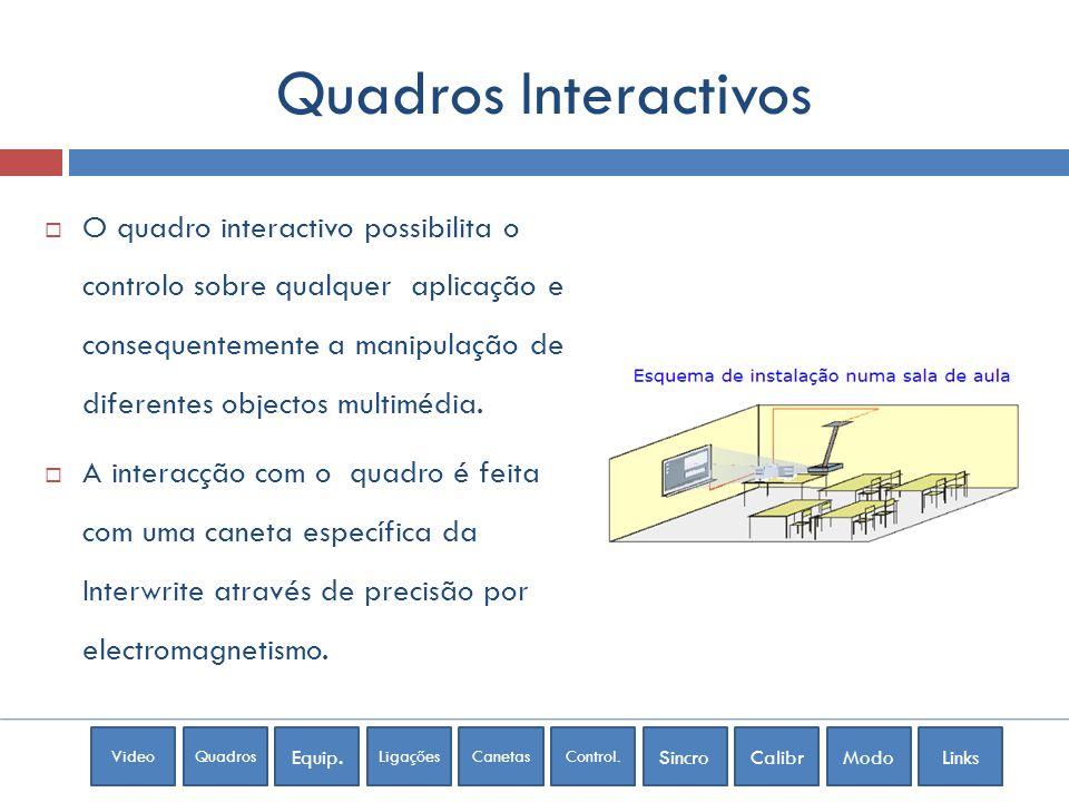 VideoQuadros Equip. LigaçõesCanetasControl. SincroCalibrModoLinks Quadros Interactivos O quadro interactivo possibilita o controlo sobre qualquer apli