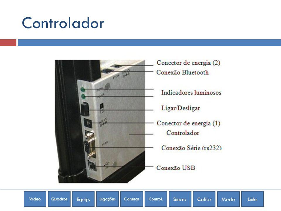 VideoQuadros Equip. LigaçõesCanetasControl. SincroCalibrModoLinks Controlador