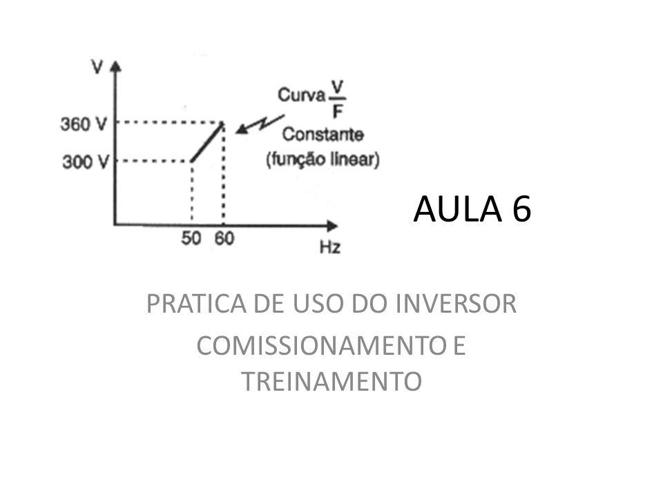 AULA 6 PRATICA DE USO DO INVERSOR COMISSIONAMENTO E TREINAMENTO