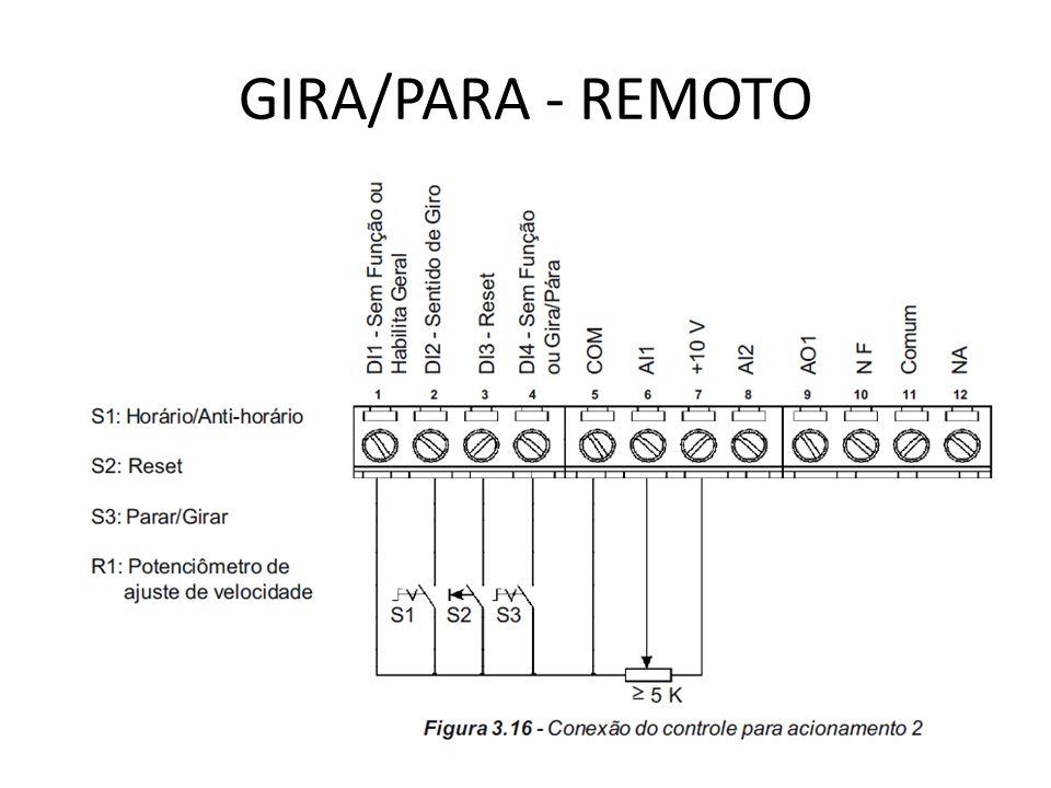 GIRA/PARA - REMOTO
