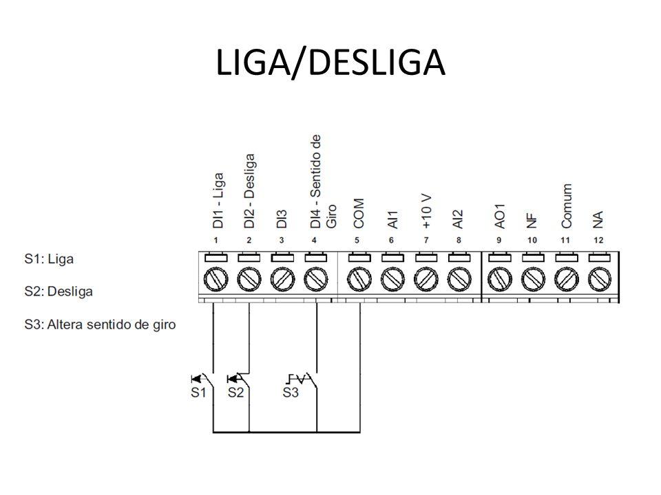 LIGA/DESLIGA