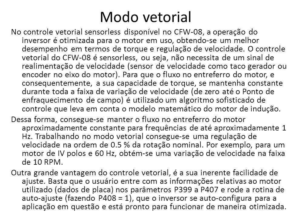 Modo vetorial No controle vetorial sensorless disponível no CFW-08, a operação do inversor é otimizada para o motor em uso, obtendo-se um melhor desem