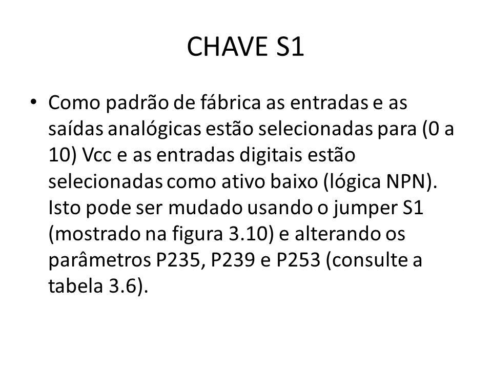 CHAVE S1 Como padrão de fábrica as entradas e as saídas analógicas estão selecionadas para (0 a 10) Vcc e as entradas digitais estão selecionadas como