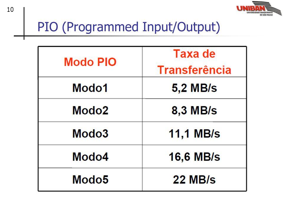10 PIO (Programmed Input/Output)