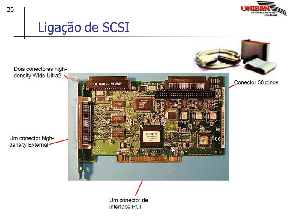 20 Ligação de SCSI