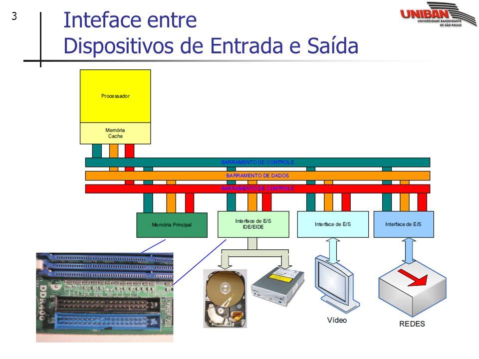 4 Interface IDE Integrated Drive Electronic Trata-se de uma tecnologia que surgiu na época do processador 386 para solucionar o problema que envolvia o aumento de ruído (interferência, perda de dados) quando fabricantes de HDs aumentavam a capacidade de armazenamento de seus discos.