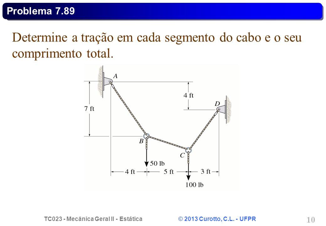 TC023 - Mecânica Geral II - Estática © 2013 Curotto, C.L. - UFPR 10 Determine a tração em cada segmento do cabo e o seu comprimento total. Problema 7.