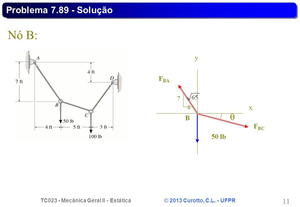 TC023 - Mecânica Geral II - Estática © 2013 Curotto, C.L. - UFPR 11 Nó B: F BA F BC 50 lb B x y 7 4 Problema 7.89 - Solução