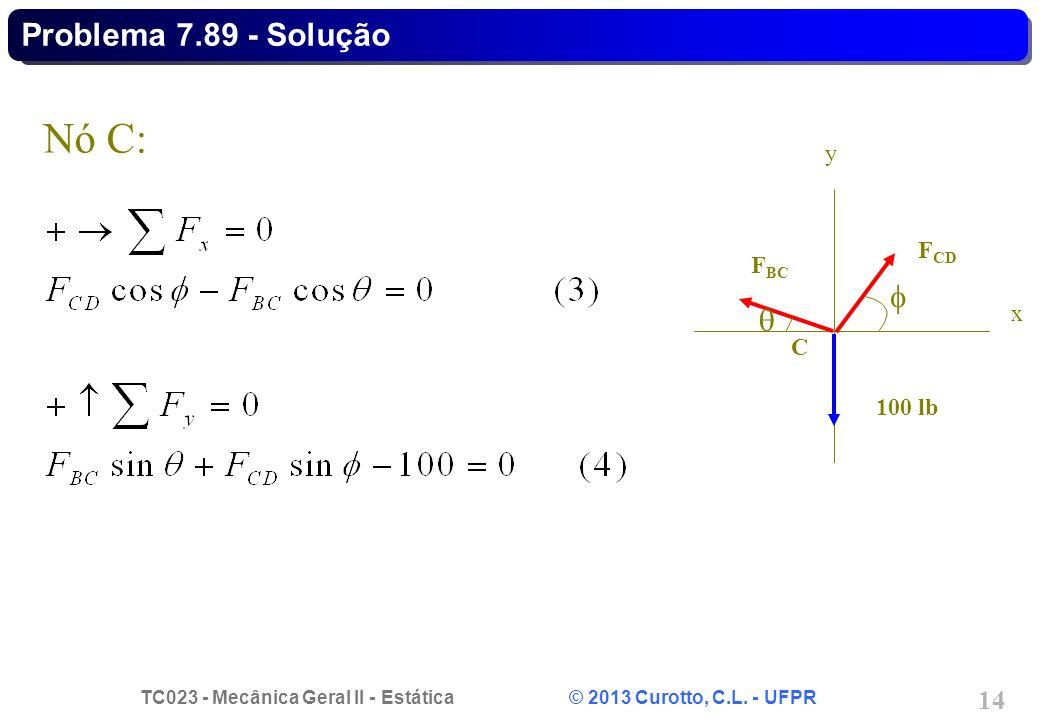TC023 - Mecânica Geral II - Estática © 2013 Curotto, C.L. - UFPR 14 Nó C: Problema 7.89 - Solução F BC F CD 100 lb C x y