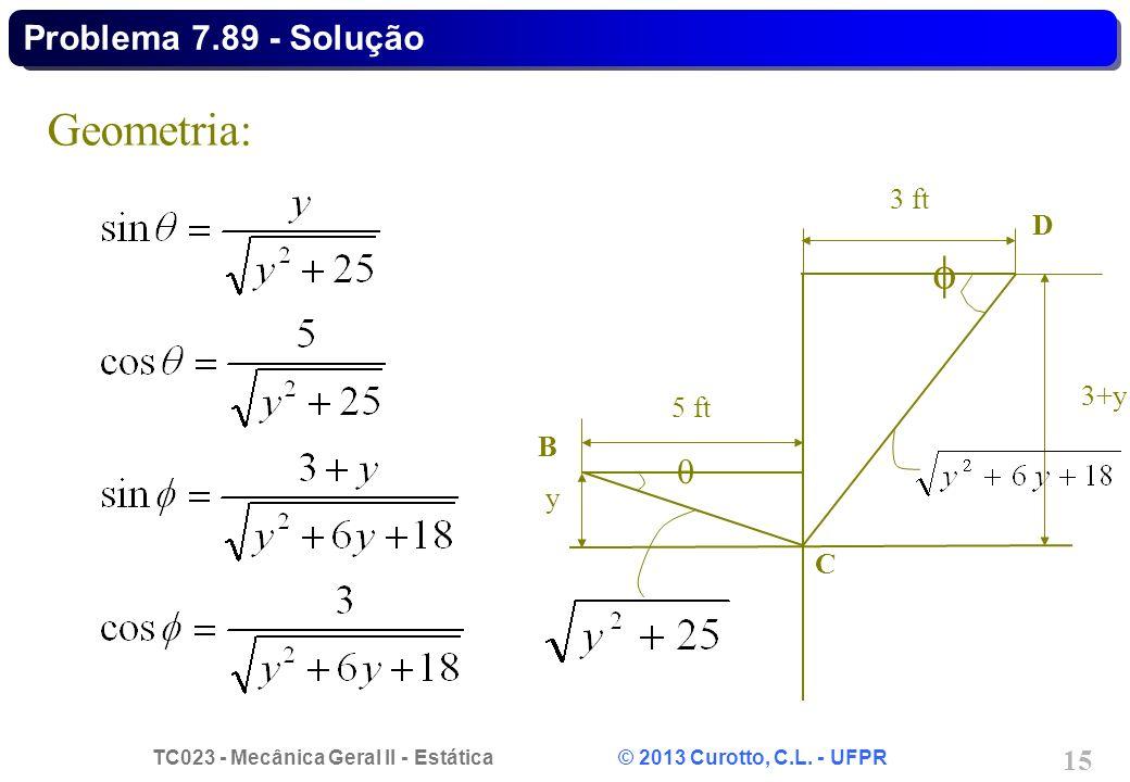 TC023 - Mecânica Geral II - Estática © 2013 Curotto, C.L. - UFPR 15 Geometria: D y C B 5 ft 3 ft 3+y Problema 7.89 - Solução