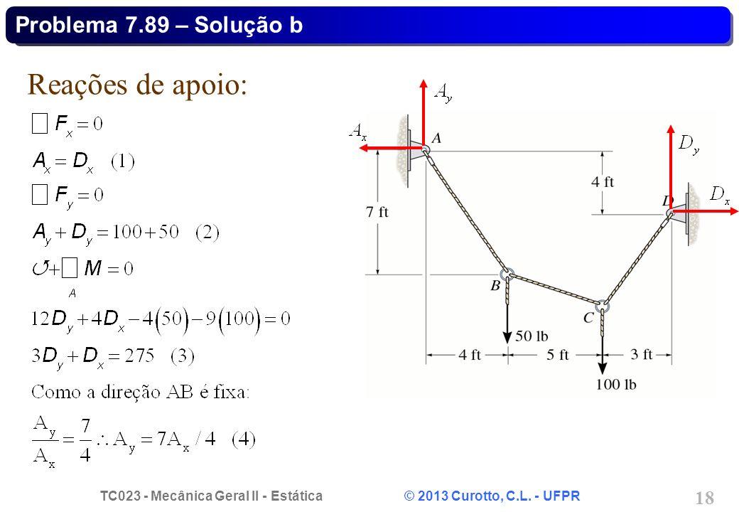 TC023 - Mecânica Geral II - Estática © 2013 Curotto, C.L. - UFPR 18 Reações de apoio: Problema 7.89 – Solução b
