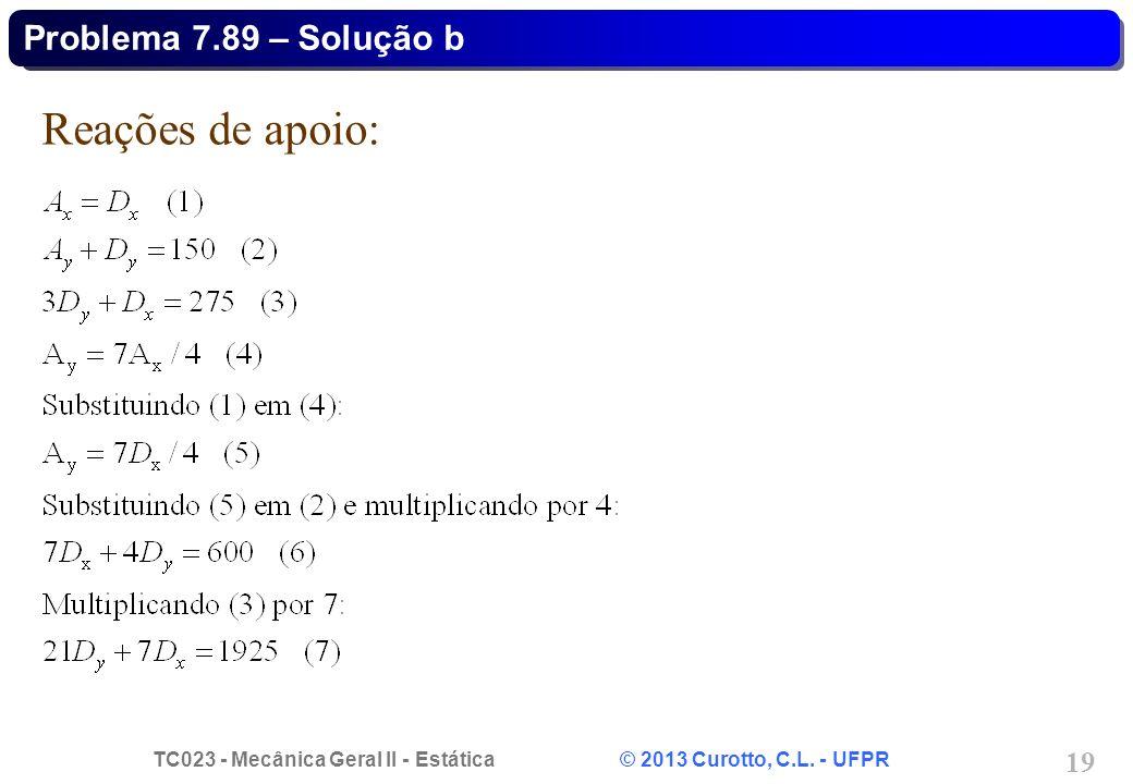 TC023 - Mecânica Geral II - Estática © 2013 Curotto, C.L. - UFPR 19 Reações de apoio: Problema 7.89 – Solução b