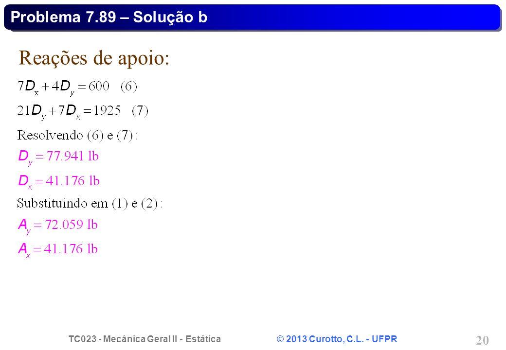 TC023 - Mecânica Geral II - Estática © 2013 Curotto, C.L. - UFPR 20 Reações de apoio: Problema 7.89 – Solução b