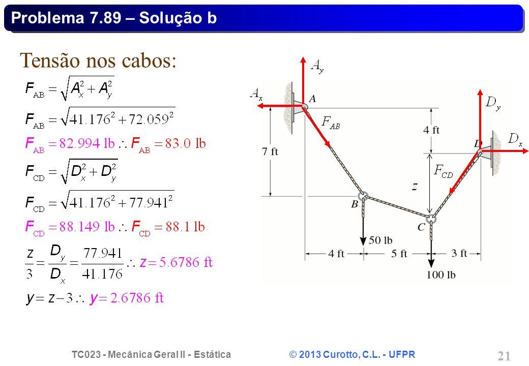 TC023 - Mecânica Geral II - Estática © 2013 Curotto, C.L. - UFPR 21 Tensão nos cabos: Problema 7.89 – Solução b