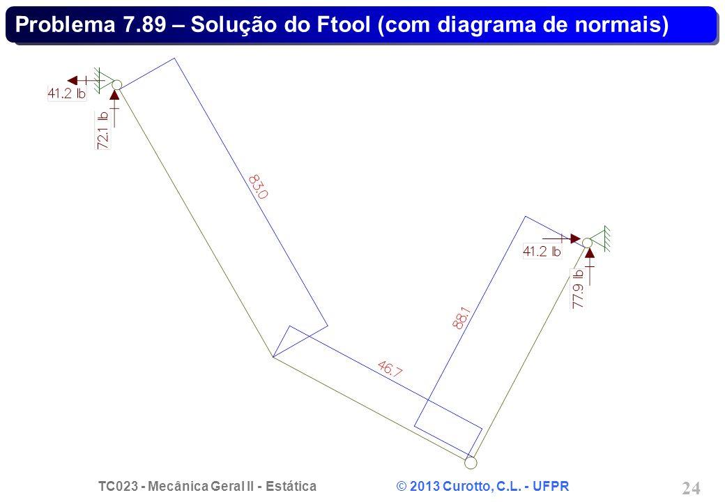 TC023 - Mecânica Geral II - Estática © 2013 Curotto, C.L. - UFPR 24 Problema 7.89 – Solução do Ftool (com diagrama de normais)