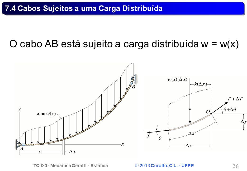 TC023 - Mecânica Geral II - Estática © 2013 Curotto, C.L. - UFPR 26 O cabo AB está sujeito a carga distribuída w = w(x) 7.4 Cabos Sujeitos a uma Carga