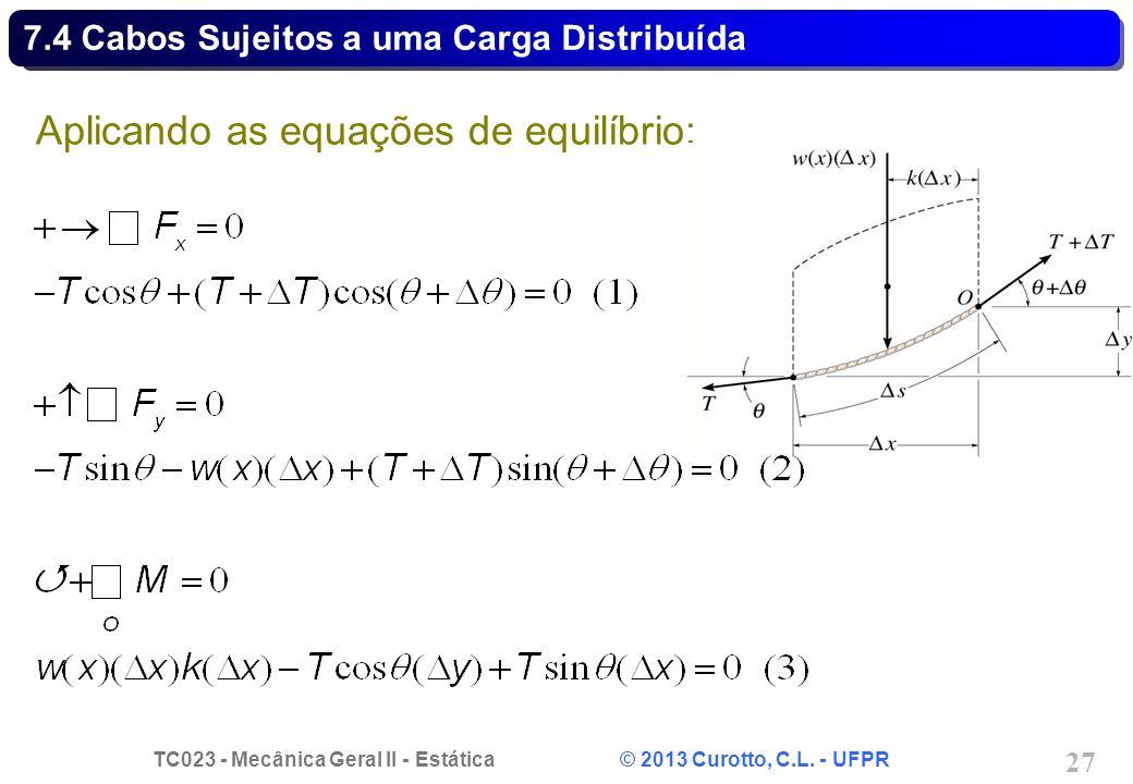 TC023 - Mecânica Geral II - Estática © 2013 Curotto, C.L. - UFPR 27 Aplicando as equações de equilíbrio: 7.4 Cabos Sujeitos a uma Carga Distribuída