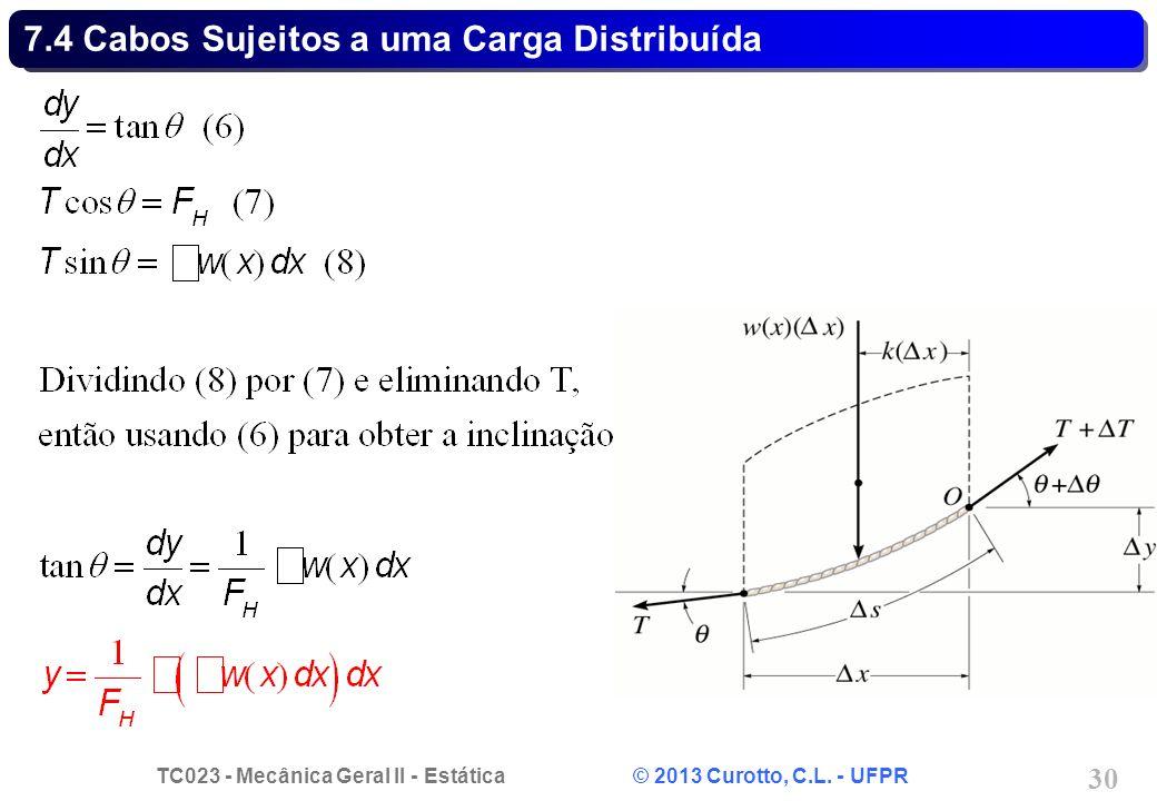 TC023 - Mecânica Geral II - Estática © 2013 Curotto, C.L. - UFPR 30 7.4 Cabos Sujeitos a uma Carga Distribuída