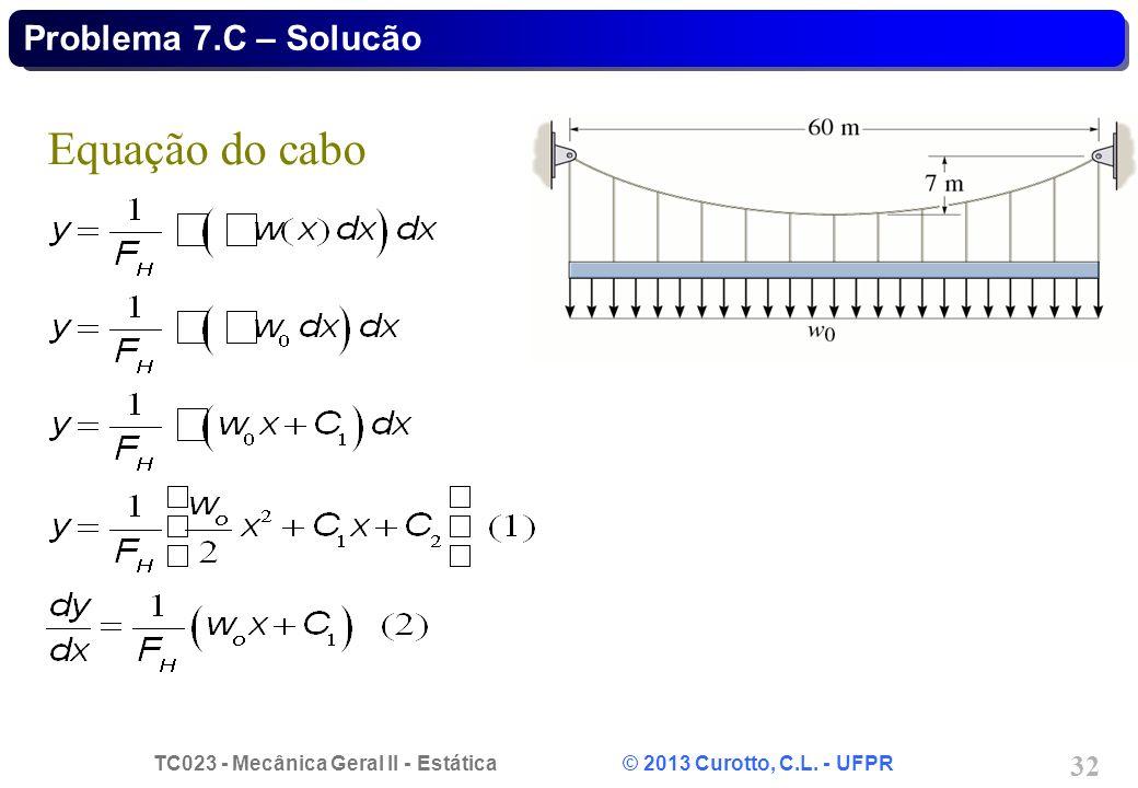 TC023 - Mecânica Geral II - Estática © 2013 Curotto, C.L. - UFPR 32 Equação do cabo Problema 7.C – Solucão