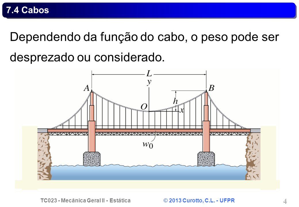 TC023 - Mecânica Geral II - Estática © 2013 Curotto, C.L. - UFPR 4 Dependendo da função do cabo, o peso pode ser desprezado ou considerado. 7.4 Cabos