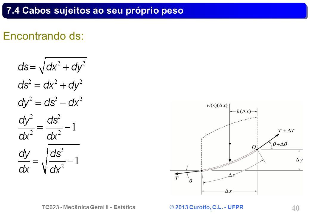 TC023 - Mecânica Geral II - Estática © 2013 Curotto, C.L. - UFPR 40 Encontrando ds: 7.4 Cabos sujeitos ao seu próprio peso