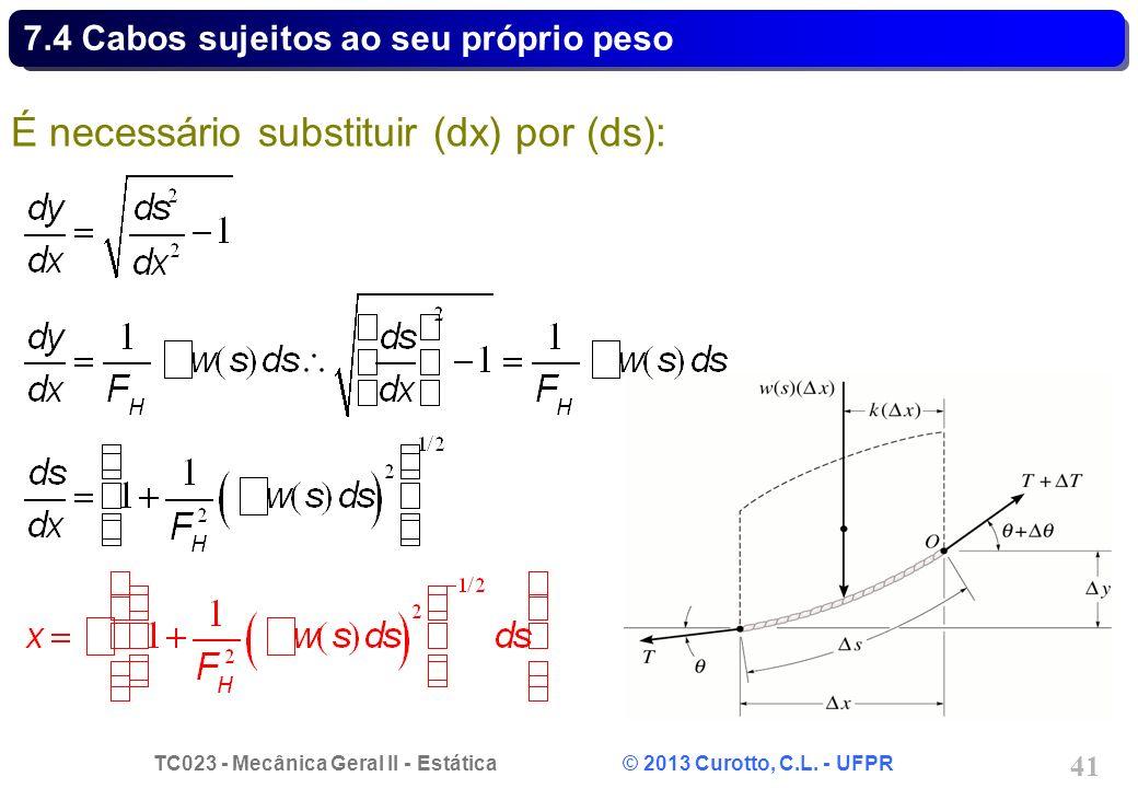 TC023 - Mecânica Geral II - Estática © 2013 Curotto, C.L. - UFPR 41 É necessário substituir (dx) por (ds): 7.4 Cabos sujeitos ao seu próprio peso