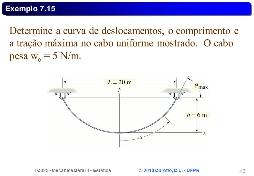 TC023 - Mecânica Geral II - Estática © 2013 Curotto, C.L. - UFPR 42 Determine a curva de deslocamentos, o comprimento e a tração máxima no cabo unifor