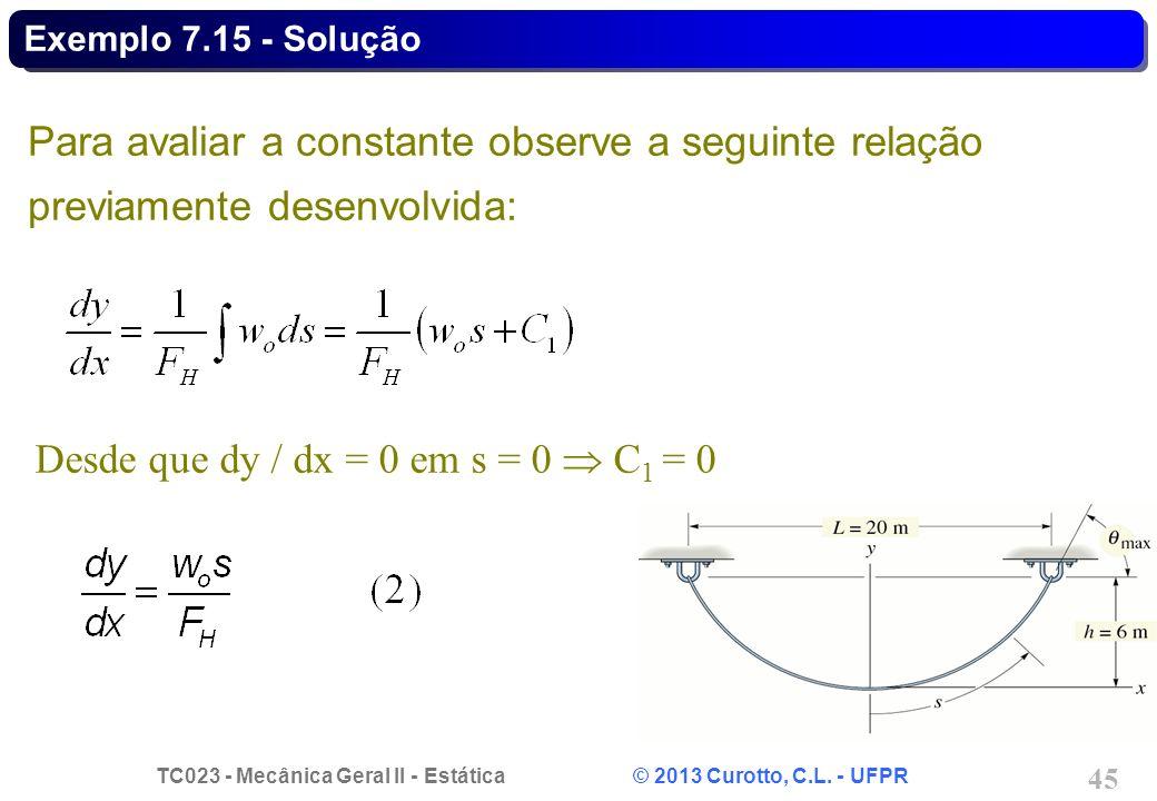 TC023 - Mecânica Geral II - Estática © 2013 Curotto, C.L. - UFPR 45 Para avaliar a constante observe a seguinte relação previamente desenvolvida: Desd