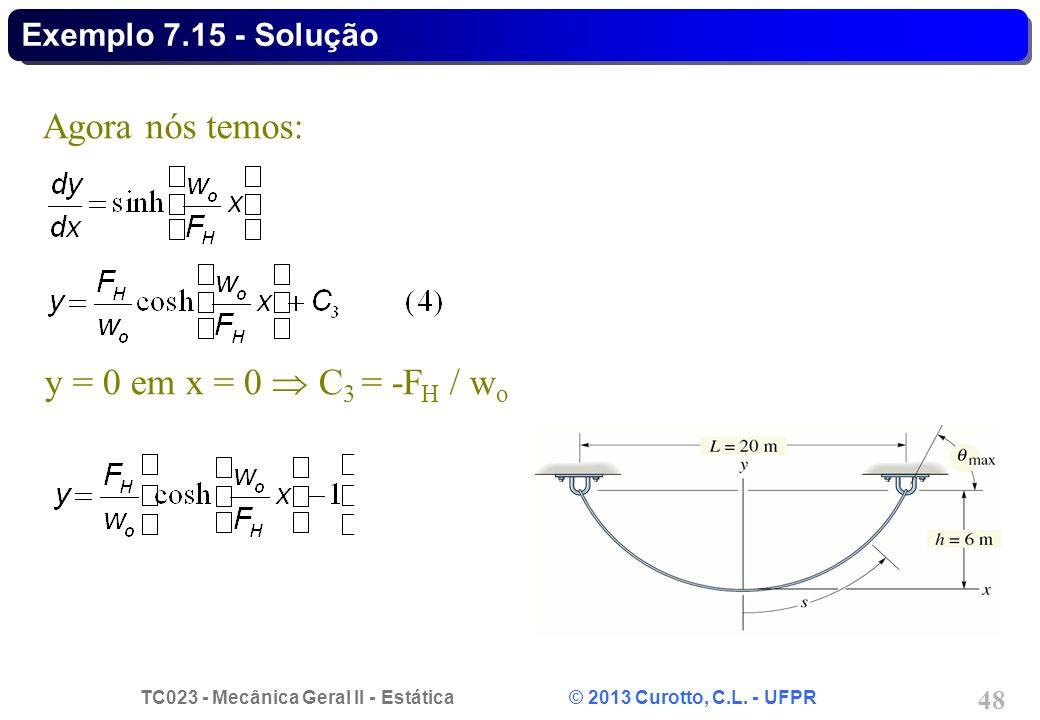 TC023 - Mecânica Geral II - Estática © 2013 Curotto, C.L. - UFPR 48 Agora nós temos: y = 0 em x = 0 C 3 = -F H / w o Exemplo 7.15 - Solução