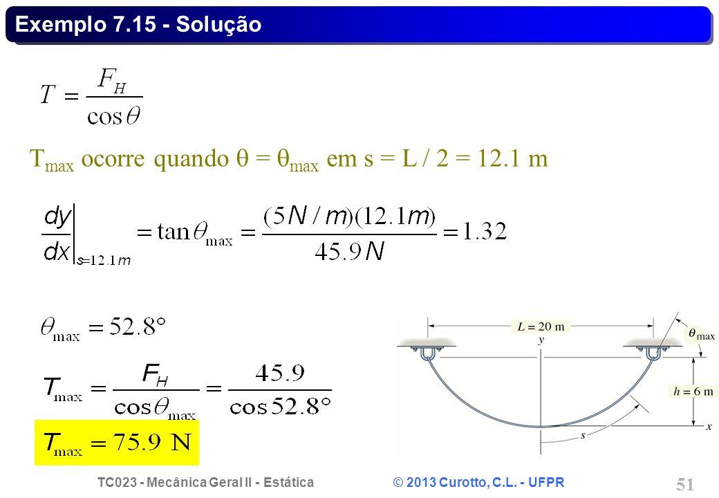 TC023 - Mecânica Geral II - Estática © 2013 Curotto, C.L. - UFPR 51 T max ocorre quando = max em s = L / 2 = 12.1 m Exemplo 7.15 - Solução